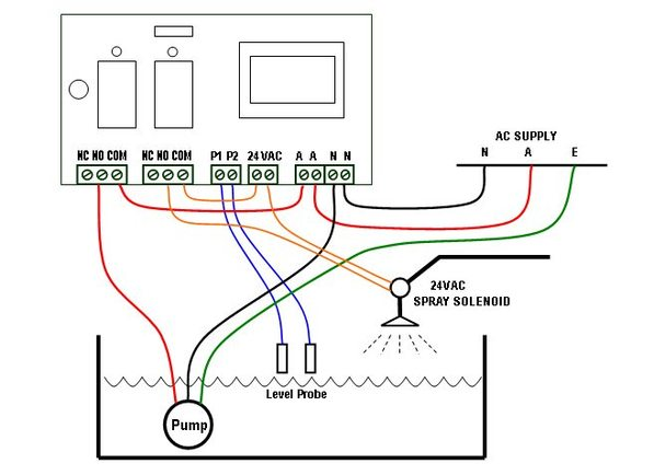 TYPICAL WIRING DIAGRAM. Picture